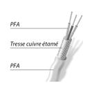 Câble de raccordement blindé  PFA/Tresse cuivre étamé/ PFA